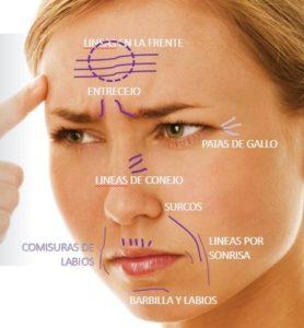Test Facial