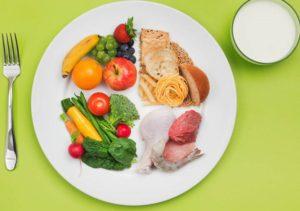 Test Dieta
